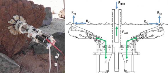 Dibujo20140220 drill system - 2D free-body diagram of microspine gripper - jpl