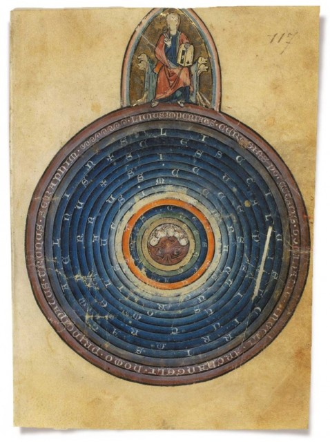 Dibujo20140412 13th century depiction geocentric cosmos - image from Bibliotheque Nationale de France