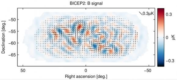 Dibujo20140417 bicep2 - b signal