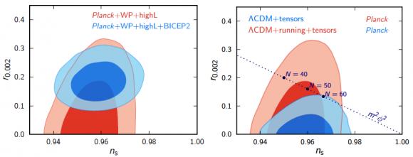 Dibujo20140418 ns vs r - bicep2 vs planck data