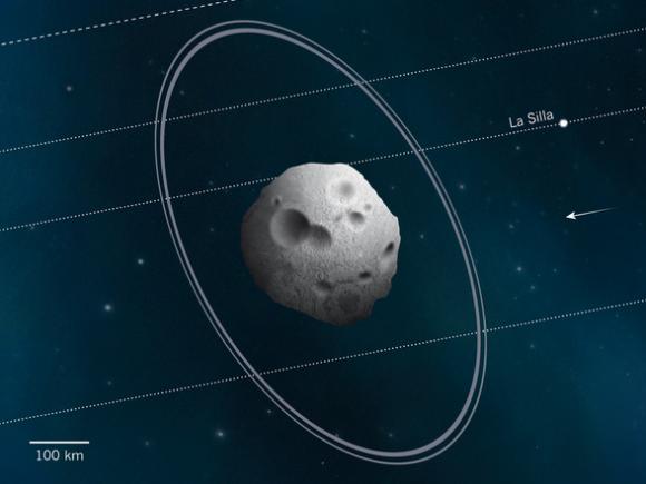 Dibujo20140427 Chariklo rings - stellar occultation observation
