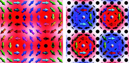 Dibujo20140421 skyrmion-antiskyrmion pair - graphical representation