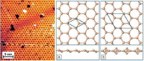 Dibujo20140424 silicene scannig tunneling microscopic image - monoatomic structure - arxiv