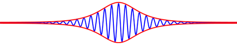 Dibujo20140505 envelope sech soliton - wikimedia commons - kraaiennest