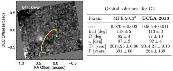 Dibujo20140507 g2 keplerian orbit