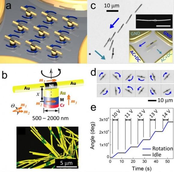 Dibujo20140520 schematic diagram array nanomotors - nature comm