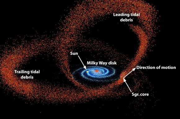 Dibujo20140609 Milky-Way Sag Dwarf tidal stream NGC-5907 - david r law - ucla