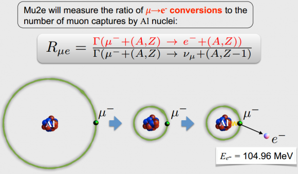 Dibujo20140616 mu2e will measure ratio mu2e conversion - numerator - yuri oksuzian