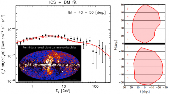 Dibujo20140702 fermi data reveal gian gamma-ray bubbles - fermi lat