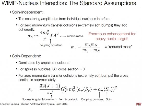 Dibujo20140702 wimp-nucleus interaction - standard assumptions - astro phys jun 2014