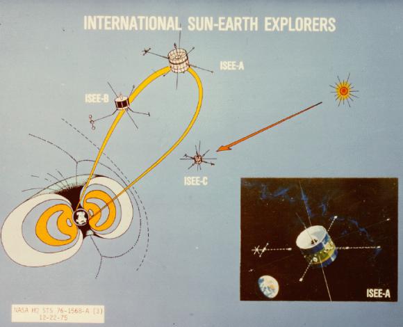 Dibujo20140705 ISEE - International sun-earth explorers - NASA