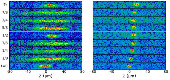 Dibujo20140721 comparison between expansion of soliton and repulsive condensate - arxiv