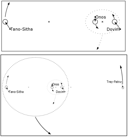 Dibujo20140722 planetary system initial position - nightfall asimov