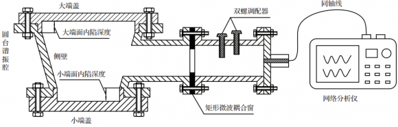 Dibujo20140801 Resonance experiment on microwave resonator system - yang juan - Acta Physica Sinica
