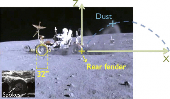 Dibujo20140816 Ballistic motion of dust particles in the Lunar Roving Vehicle dust trails - AJP AAPT