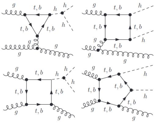 Dibujo20140821 feynman diagrams - triple higgs vertex - boost2014
