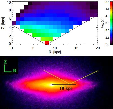 Dibujo20140822 particle density milky way halo - sdss - arxiv