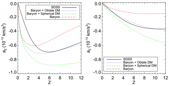 Dibujo20140825 Comparisons of the data and the models - arxiv