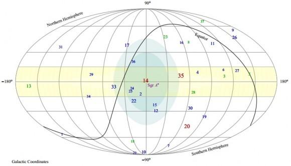 Dibujo20141128 Skymap IceCube uhe neutrino events in galactic coordinates - phys rev d
