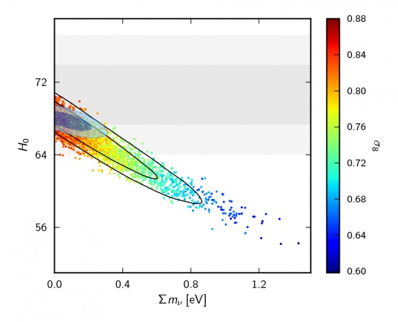 Dibujo20141201 contrainte-lien-somme-masse-neutrinos - esa planck fr