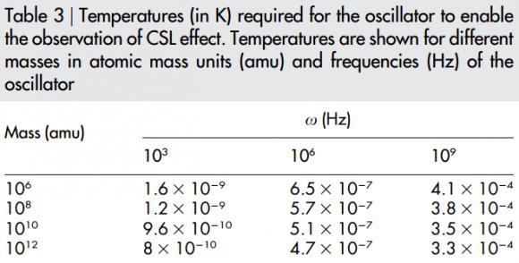 Dibujo20150107 temperatures - K - csl effect - scirep com