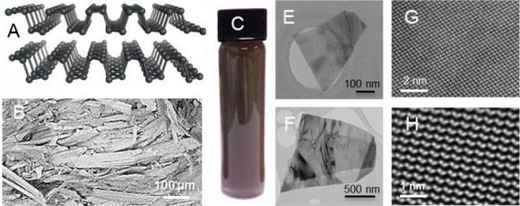 Dibujo20150114 Structure Black Phosphorus - SEM image of a layered BP crystal - TEM images - arxiv