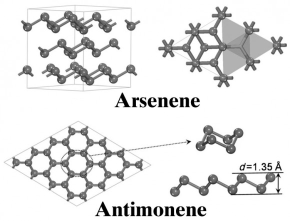 Dibujo20150114 gray arsenic or arsenene - antimonene - wiley