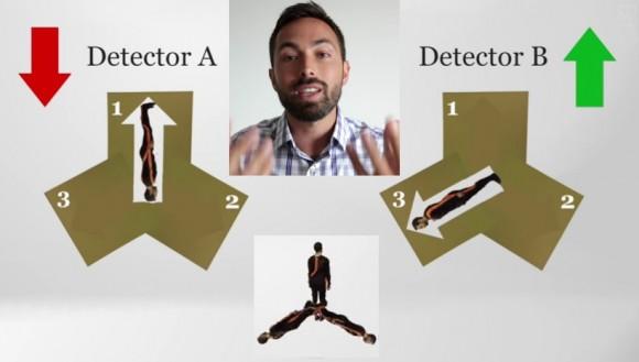 Dibujo20150118 youtube - video - entanglement experiment