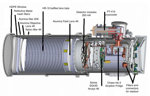 Dibujo20150203 bicep3 telescope - detectors - bicep