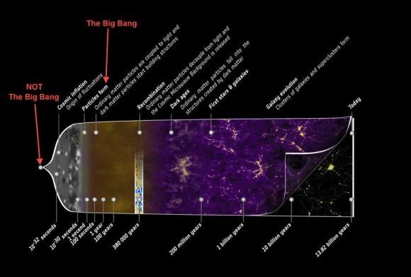 Dibujo20150211 not the big bang - starts with a bang - blog