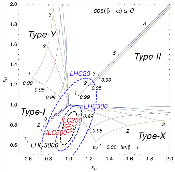 higgs boson for dummies pdf