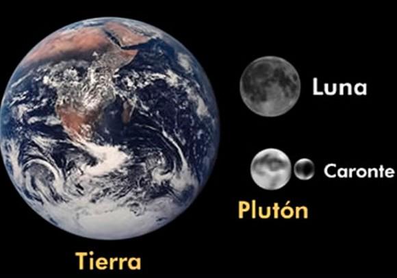 Dibujo20150313 pluto caronte - earth moon - comparison - lainfo es