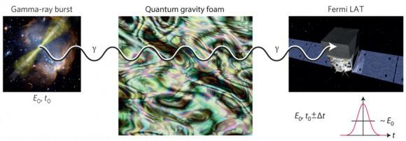 Dibujo20150317 Principle of the fuzzy time dispersion measurement - nphys3293-f1