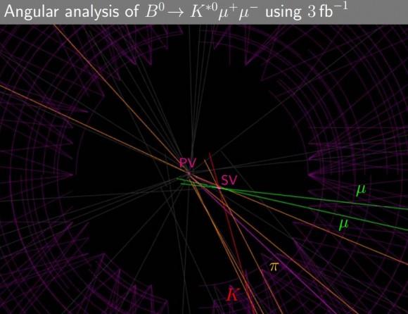 Dibujo20150320 angle analysis - lhcb 3 ifb - B to K mu mu - lhcb lhc cern