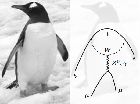 Dibujo20150320 penguin diagram - penguin - feynman diagram - lhcb lhc cern