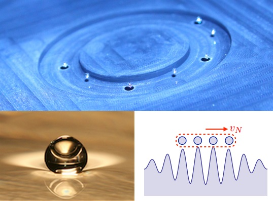 Dibujo20150404 Strings of droplets propelled by coherent waves - arxiv