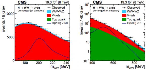 Dibujo20150407 higgs - ww - qqlnu - cms - lhc - cern