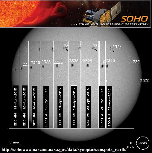 Dibujo20150422 paco bellido - sunspot 2325 - 14-21 apr 2015 - data synoptic sun