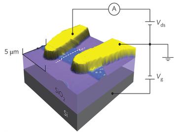 Dibujo20150502 phospohrene transistor - nature nanotechnology