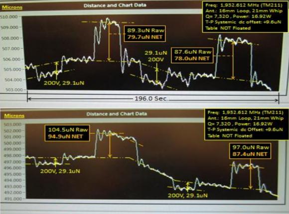 Dibujo20150505 five thurst pulses tapered rf system - emdriver test run - harold white - ntrs nasa gov
