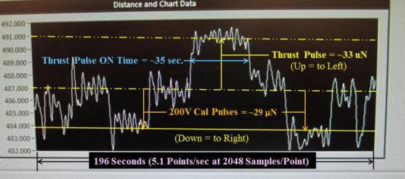 Dibujo20150505 representative cannae test run - harold white - ntrs nasa gov