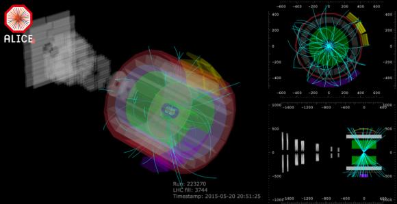 Dibujo20150521 alice - proton collision 13 tev - alice lhc cern
