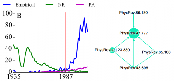Dibujo20150527 einstein-podolsky-rosen-1935-paper - pnas org