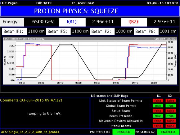 Dibujo20150603 op vistar 2 - LHC Page1 - display - lhc cern org