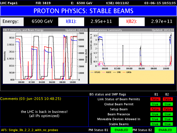 Dibujo20150603 op vistar 5 - LHC Page1 - display - lhc cern org