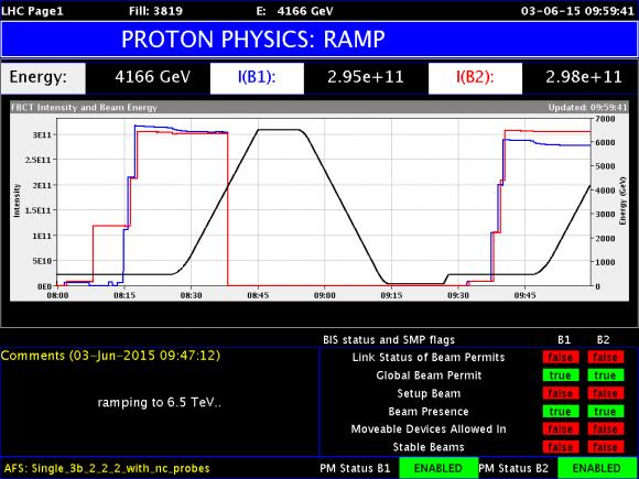 Dibujo20150603 op vistar - LHC Page1 - display - lhc cern org