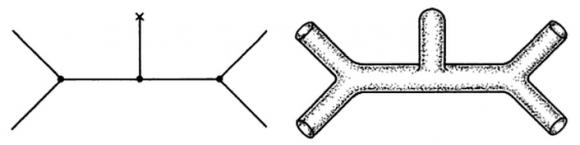 Dibujo20150605 tadpole - feynman diagram - string diagram