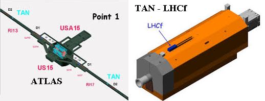 Dibujo20150611 lhc point 1 - lhcf - tan points