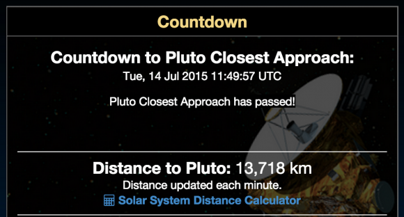 Dibujo20150714 official time for closed approach new horizons to pluto