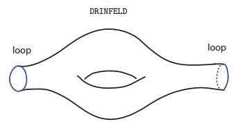 Dibujo20150716 drinfeld - blackboard - drawing - amor y matematicas - edward frenkel - ariel - 2015